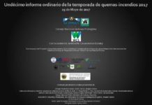 thumbnail of Undecimo Informe Quemas-Incendios